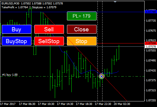 Forex trading course in dubai