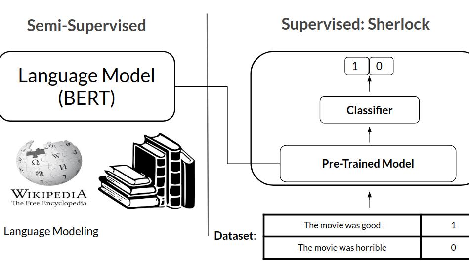 Python + Data Science