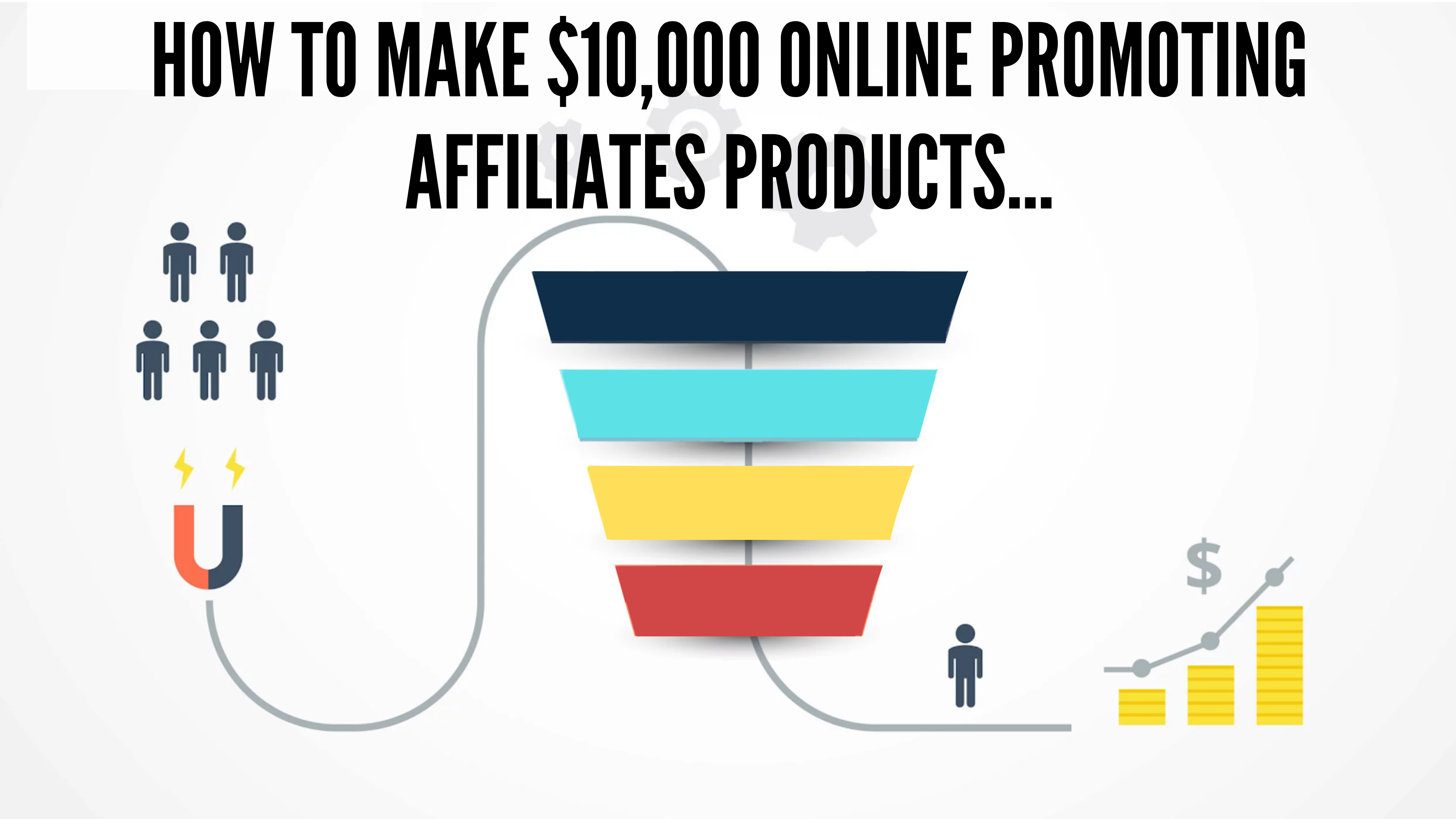 (9pm Online Session) How to make $10,000 online promoting affiliates products...