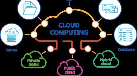 MoCo Cloud (AWS/Azure/GCP) Computing Group