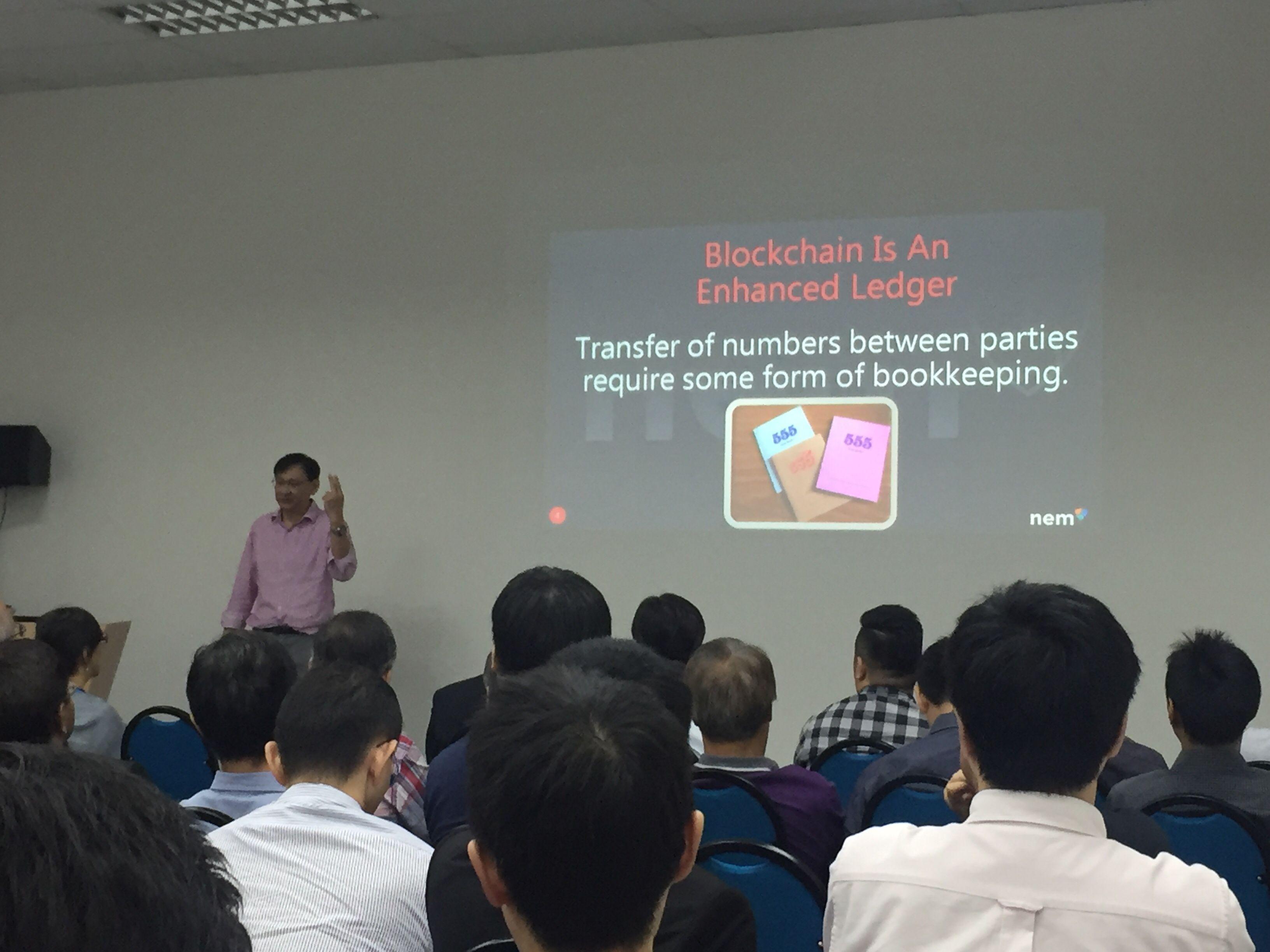 FinTech Malaysia
