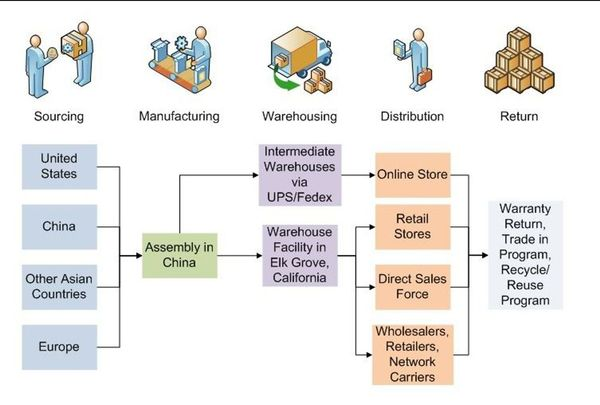 case study applications of rfid in retail business Case study on retail and analytics case study - rfid journal is a retail-oriented content prior to how adobe software and its many business applications.