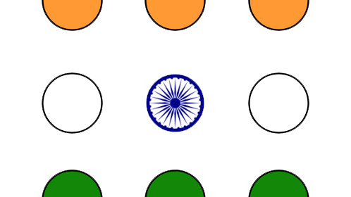 ROS India Users Group