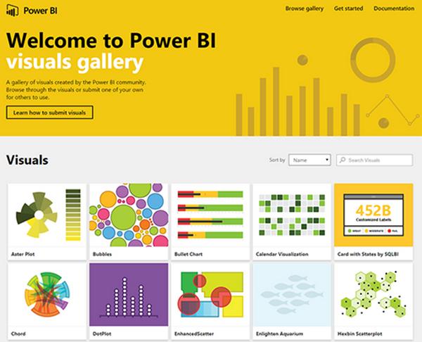 San Francisco Power BI User Group (San Francisco, CA) | Meetup