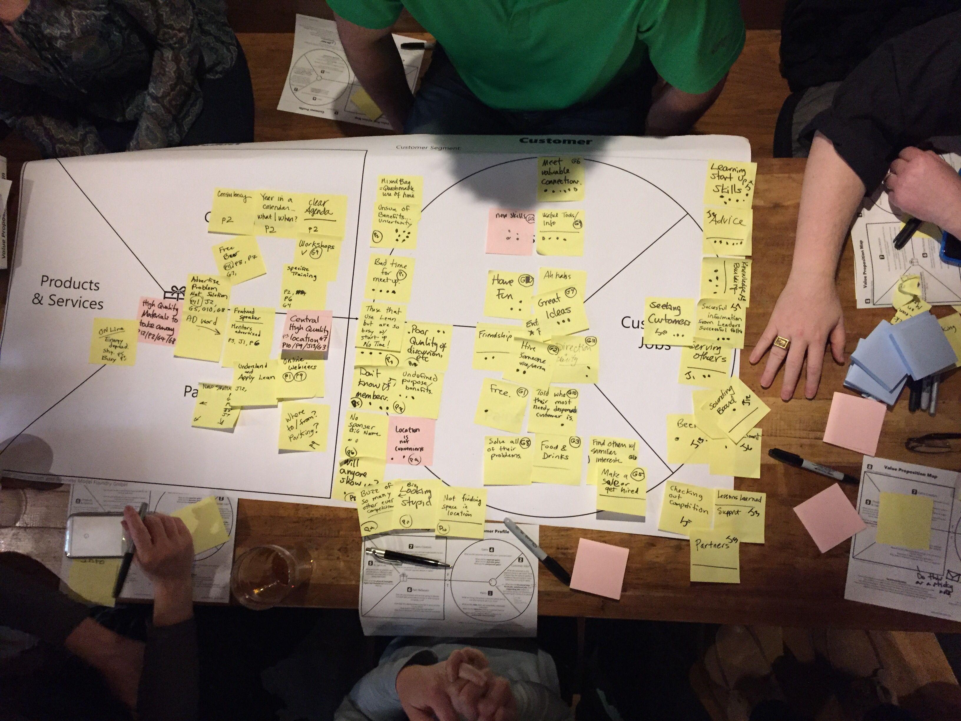 PDX Lean Startups