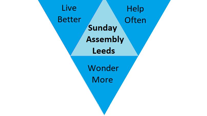 Sunday Assembly Leeds