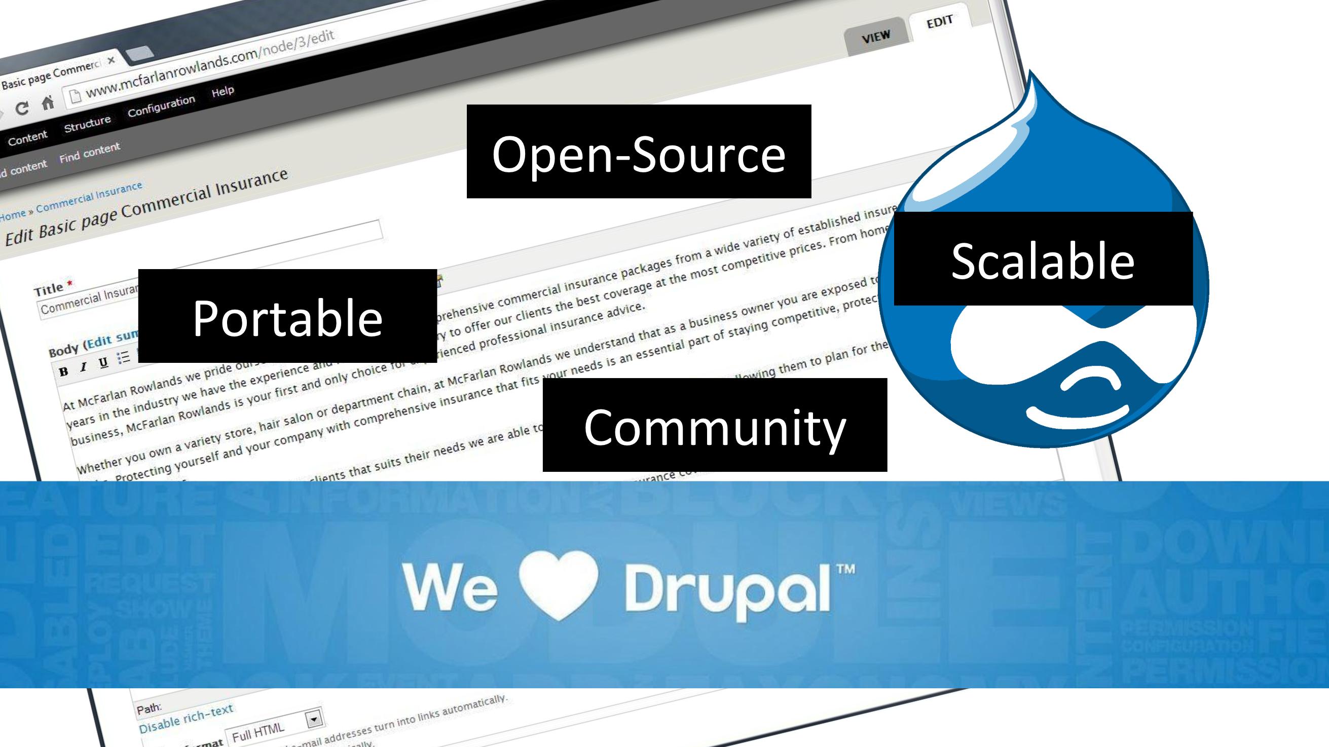 London Ontario Drupal Users Group (LonDUG)