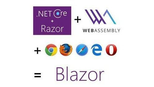 WebAssembly with Blazor | Meetup