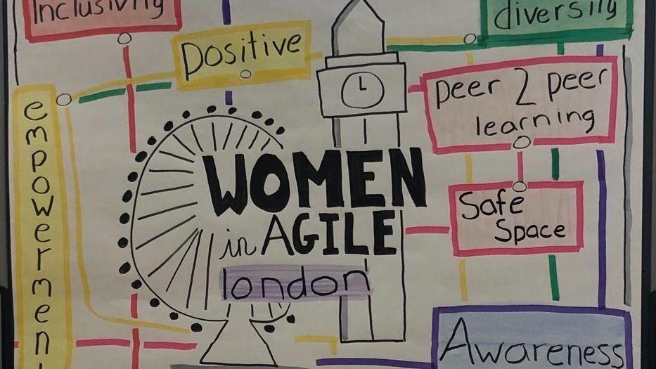 Women in Agile - London UK