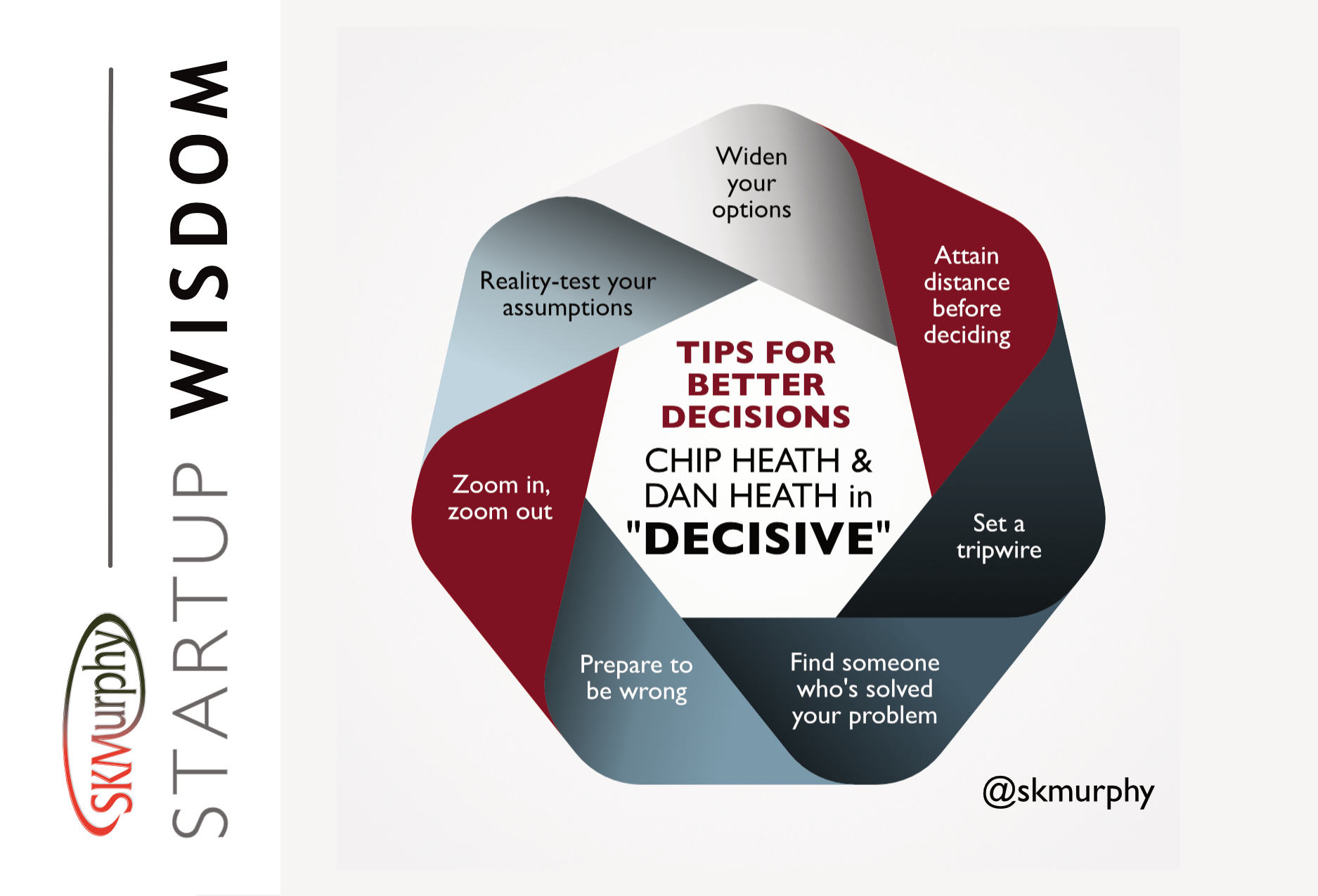 Tips for Better Decisions from 'Decisive' by Chip and Dan Heath