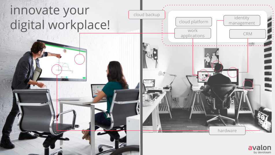 Innovate Your Digital Workplace with Avalon by Devoteam