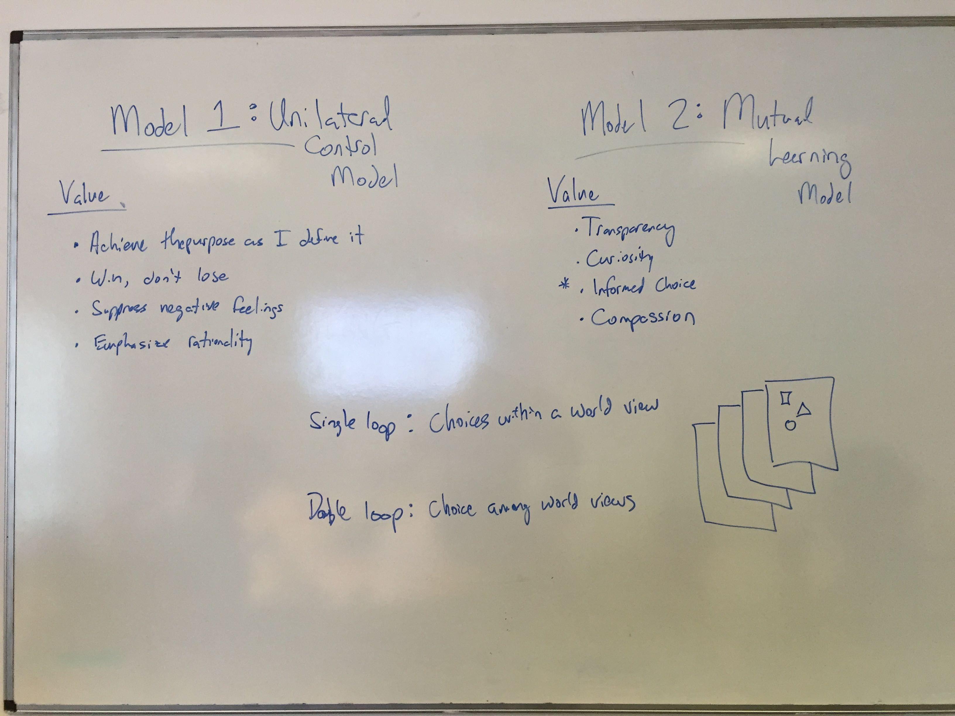 London Organizational Learning Meetup