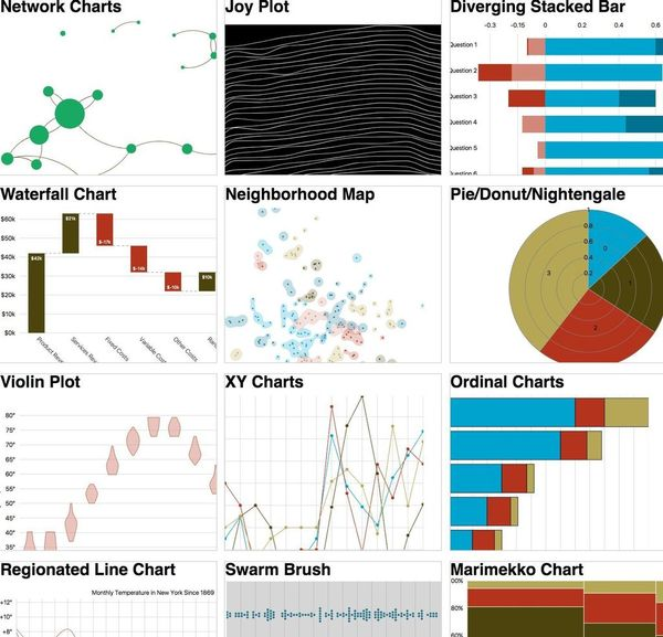 Visualizing Machine Learning with D3 + Semiotic · Eventil