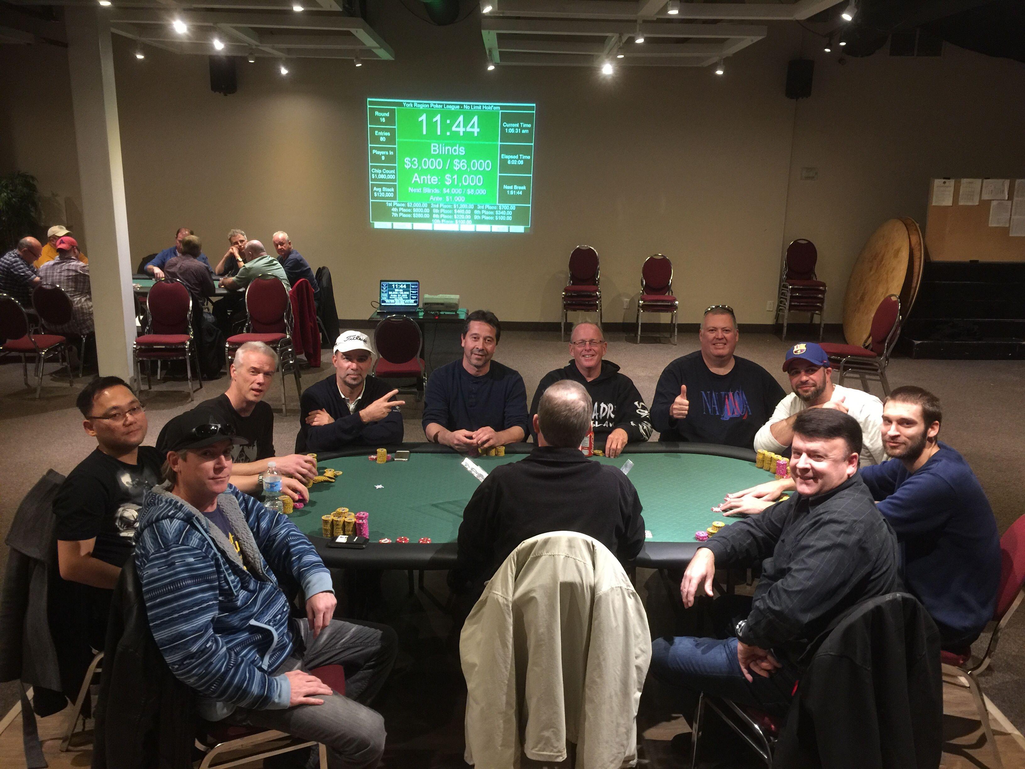 Gambling human rights