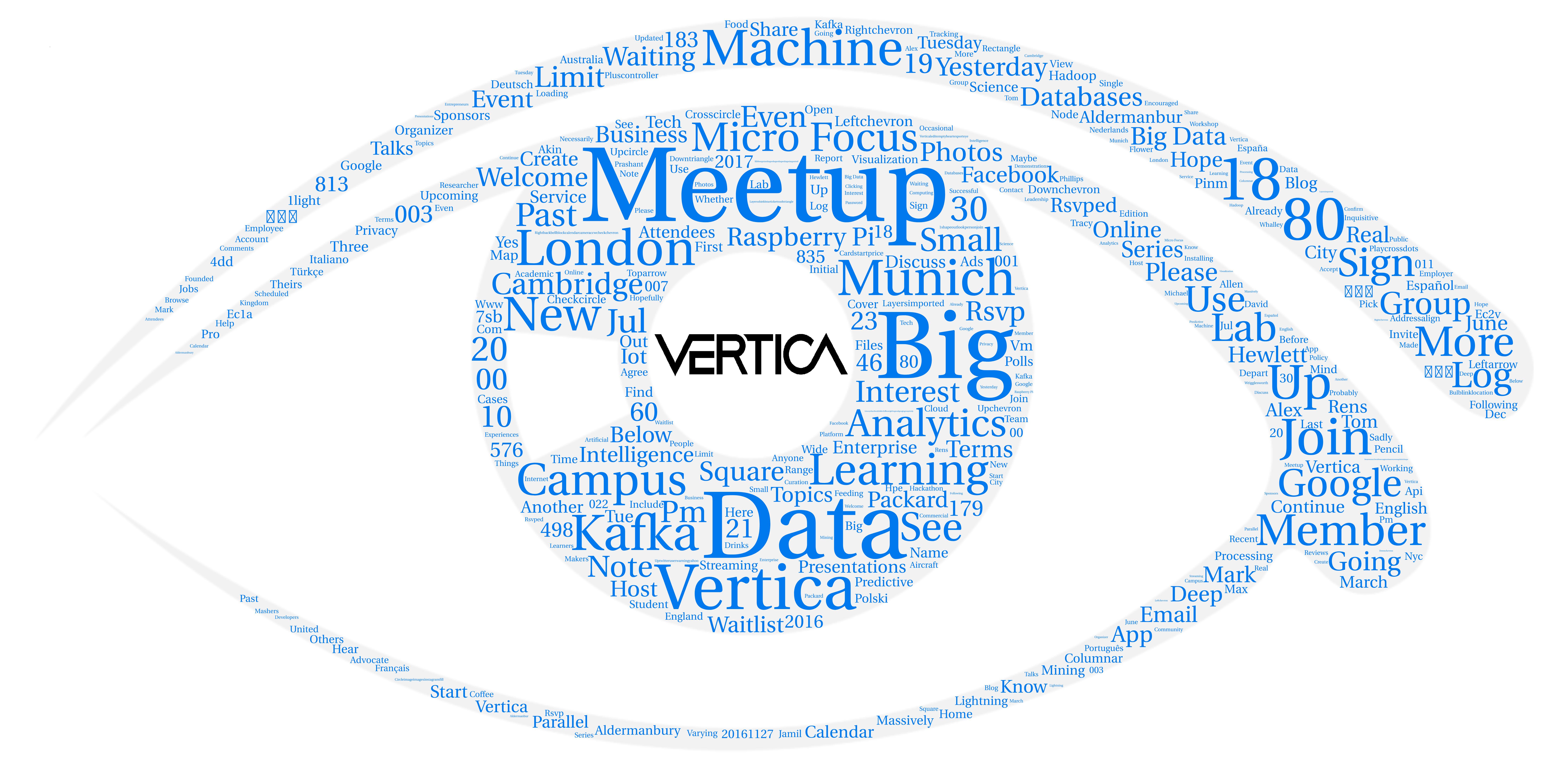 Big Data and Machine Learning - London