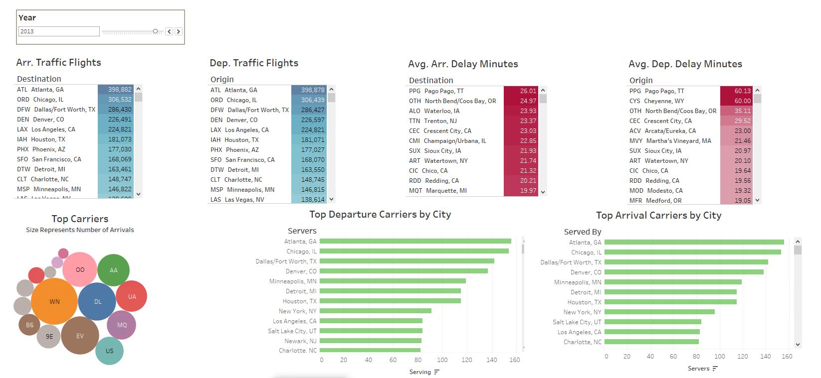 Boston Fast Data Analytics Meetup