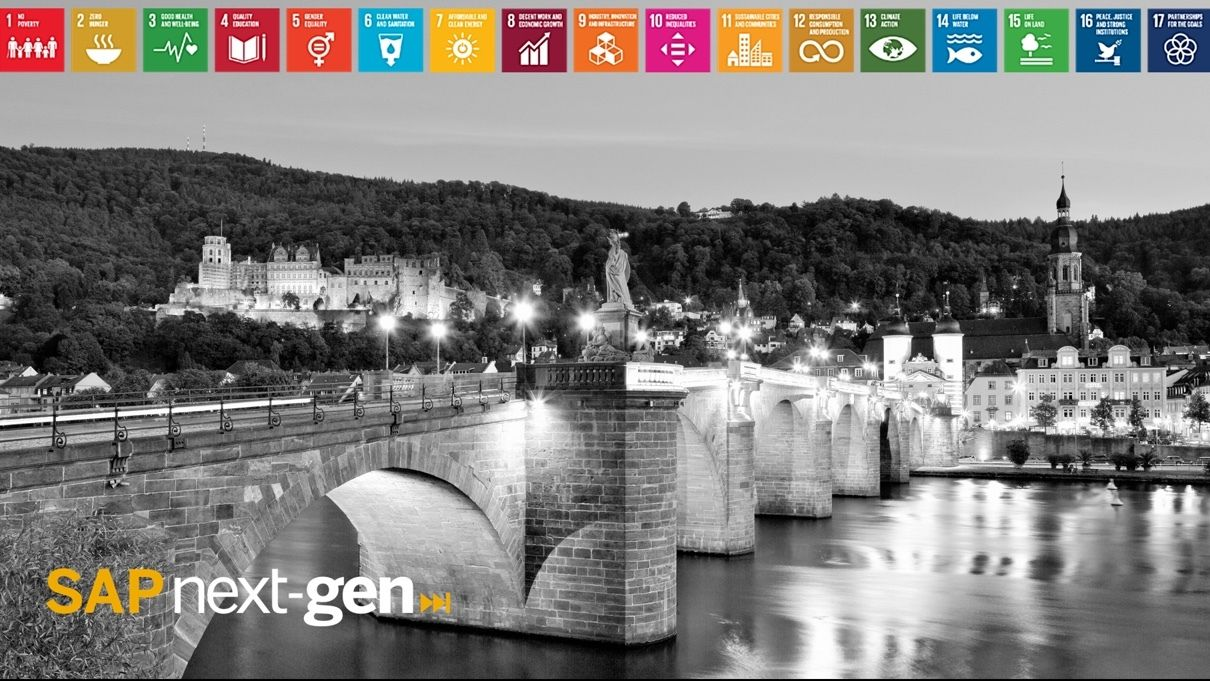 Innovation with Purpose - Global Goals 2030