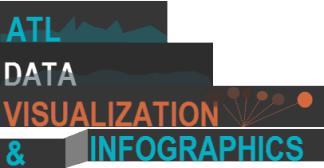 Atlanta Data Visualization