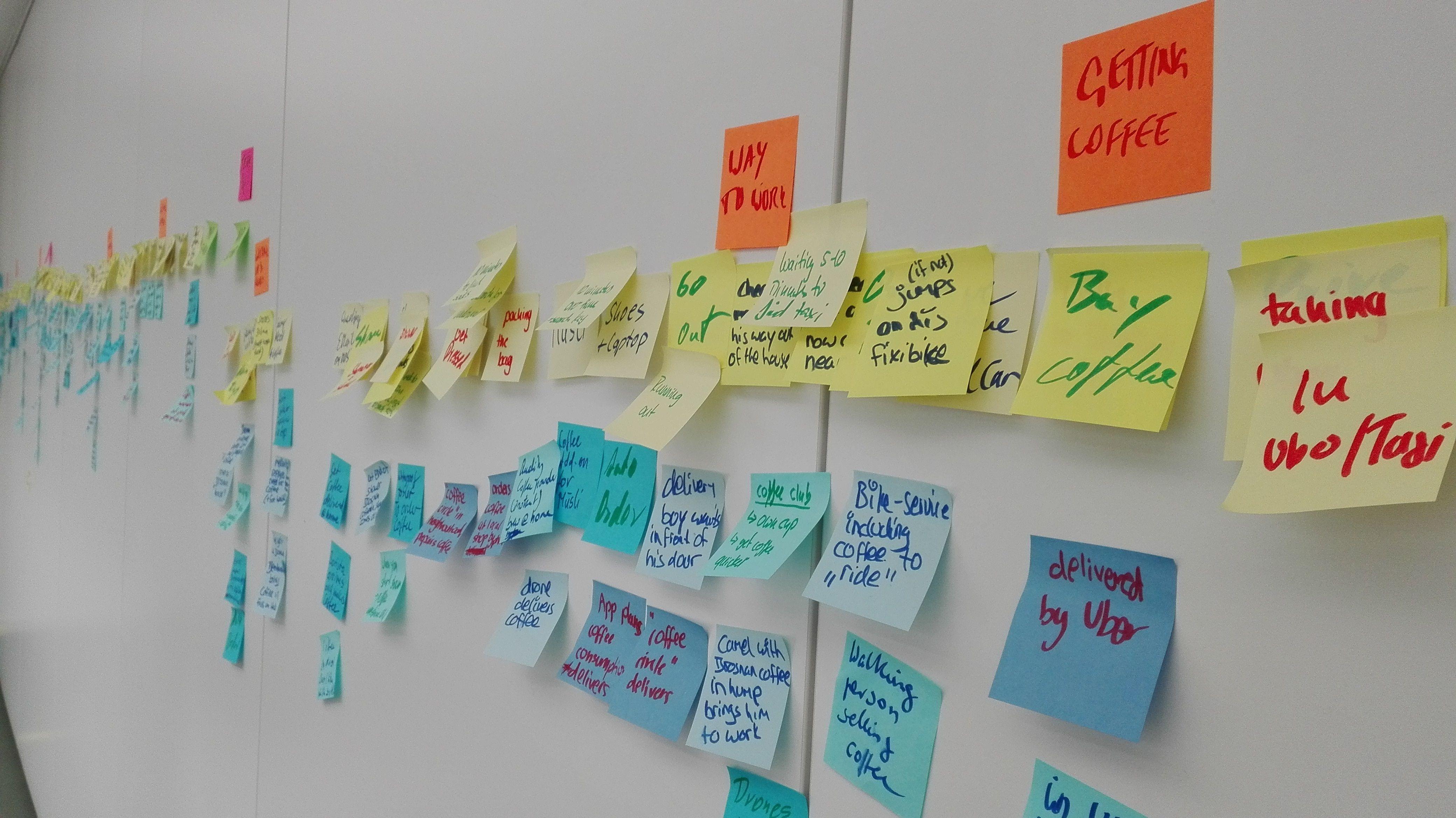 Design Thinking Meetup Hamburg