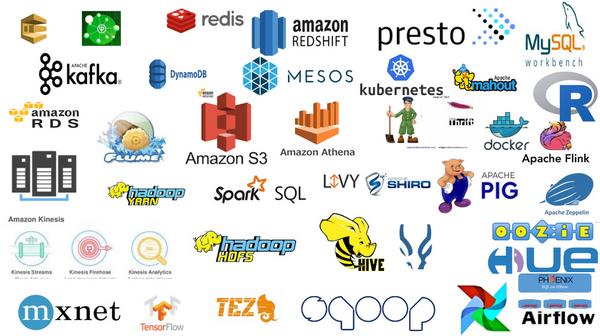 AWS Big Data Demystified #3   Spark SQL,Zeppelin,Livy,SparkR,Ganglia