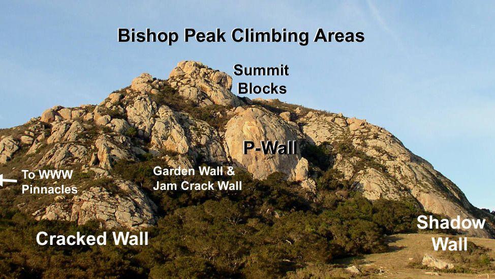 SLO Climbing