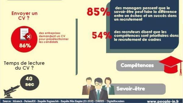 recrutement par comp u00e9tences - people in