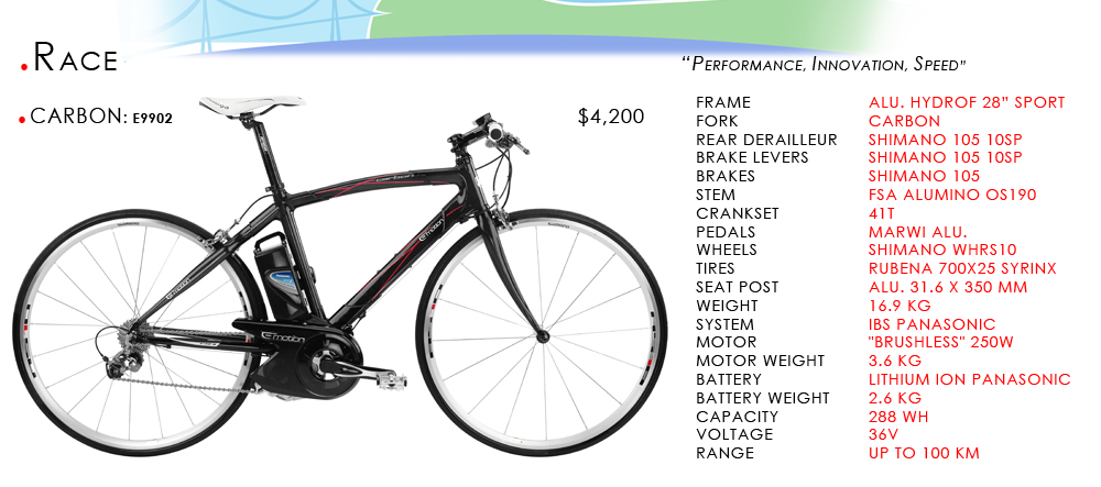 Vancouver Craigslist: 25% off: BH Emotion Race Bicycle