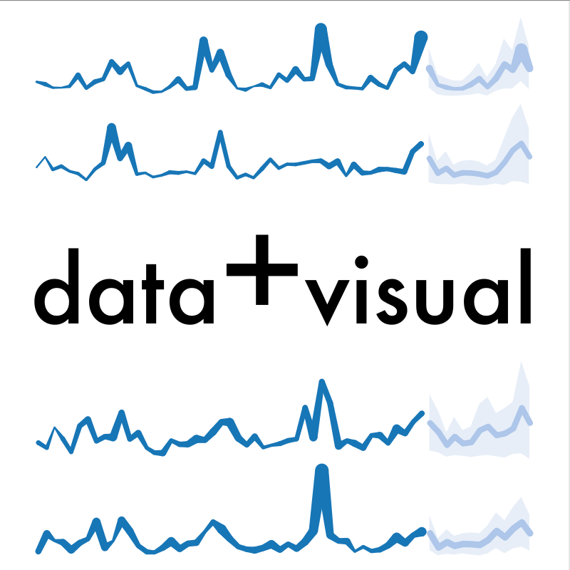 data+visual London