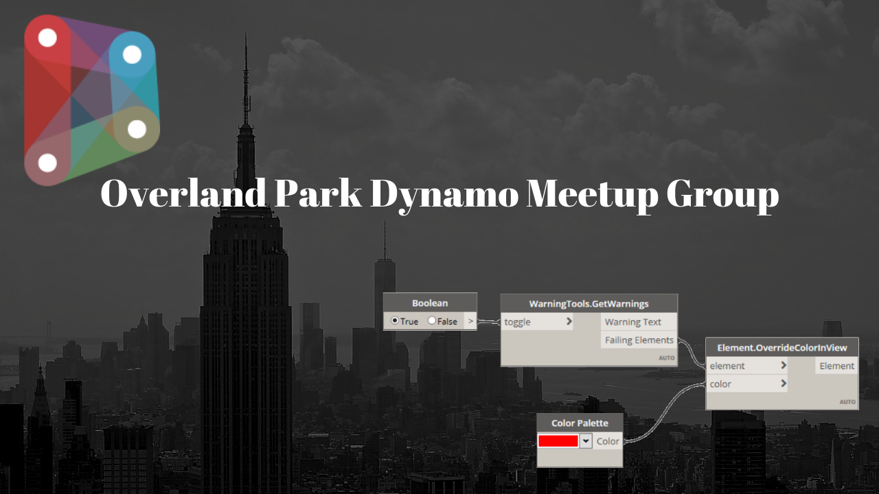 01 Getting to Know Dynamo | Meetup