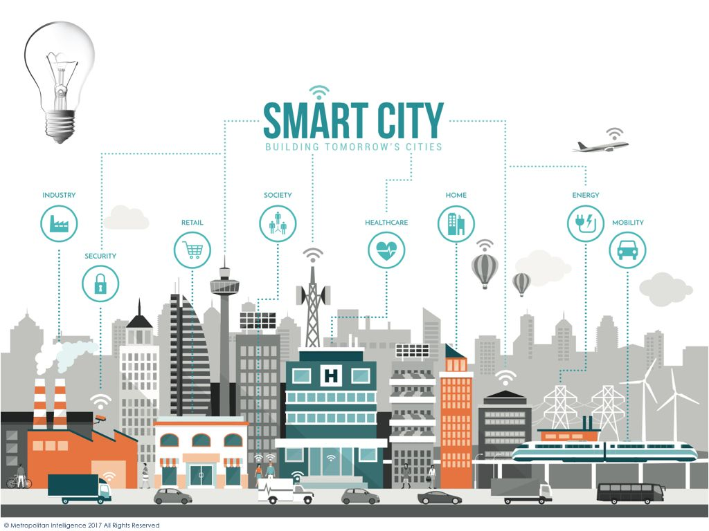 Vision Architecture® Smart Cities, Smart Data & IoT Meetups