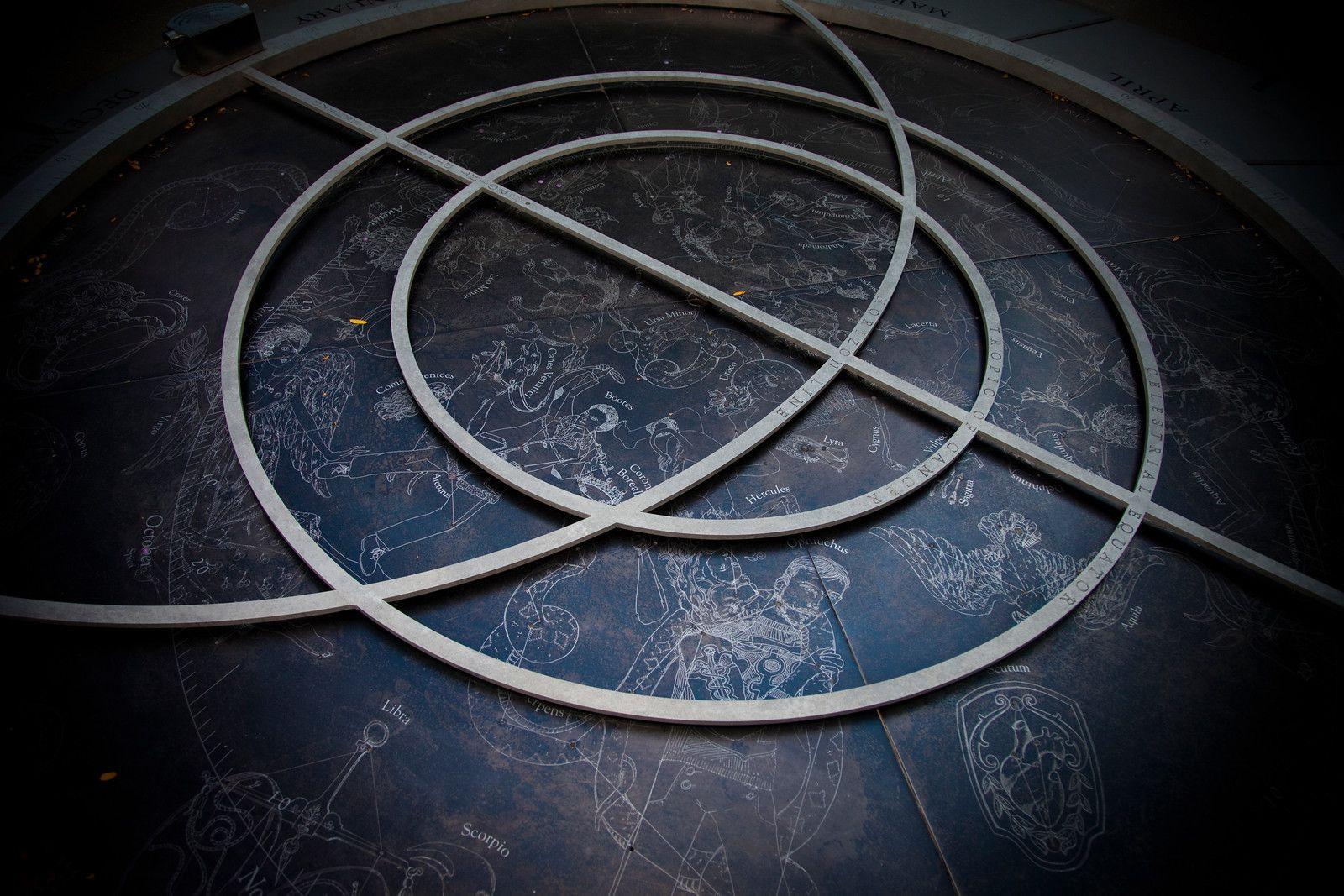 Kansas City Astrology - AOA
