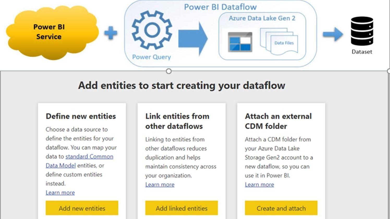 Photos - Power BI Data Scientist & Artificial Intelligence