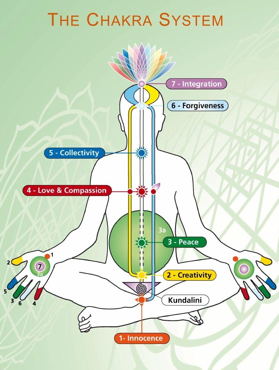 Free Meditation & Yoga Worcestershire