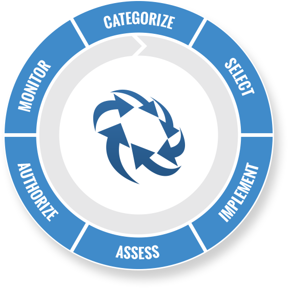 ISSA NoVa Risk Management Framework Lifeboat