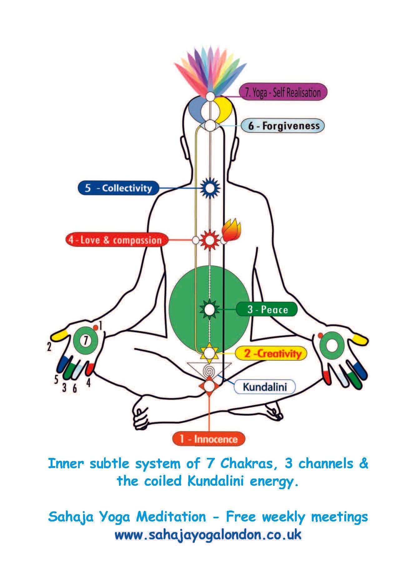 Free Meditation & Yoga Exeter