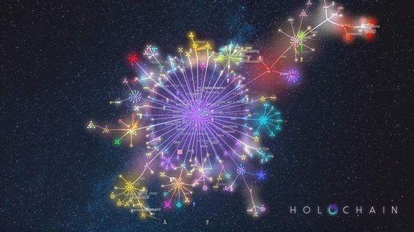 Holochain Barcelona Community