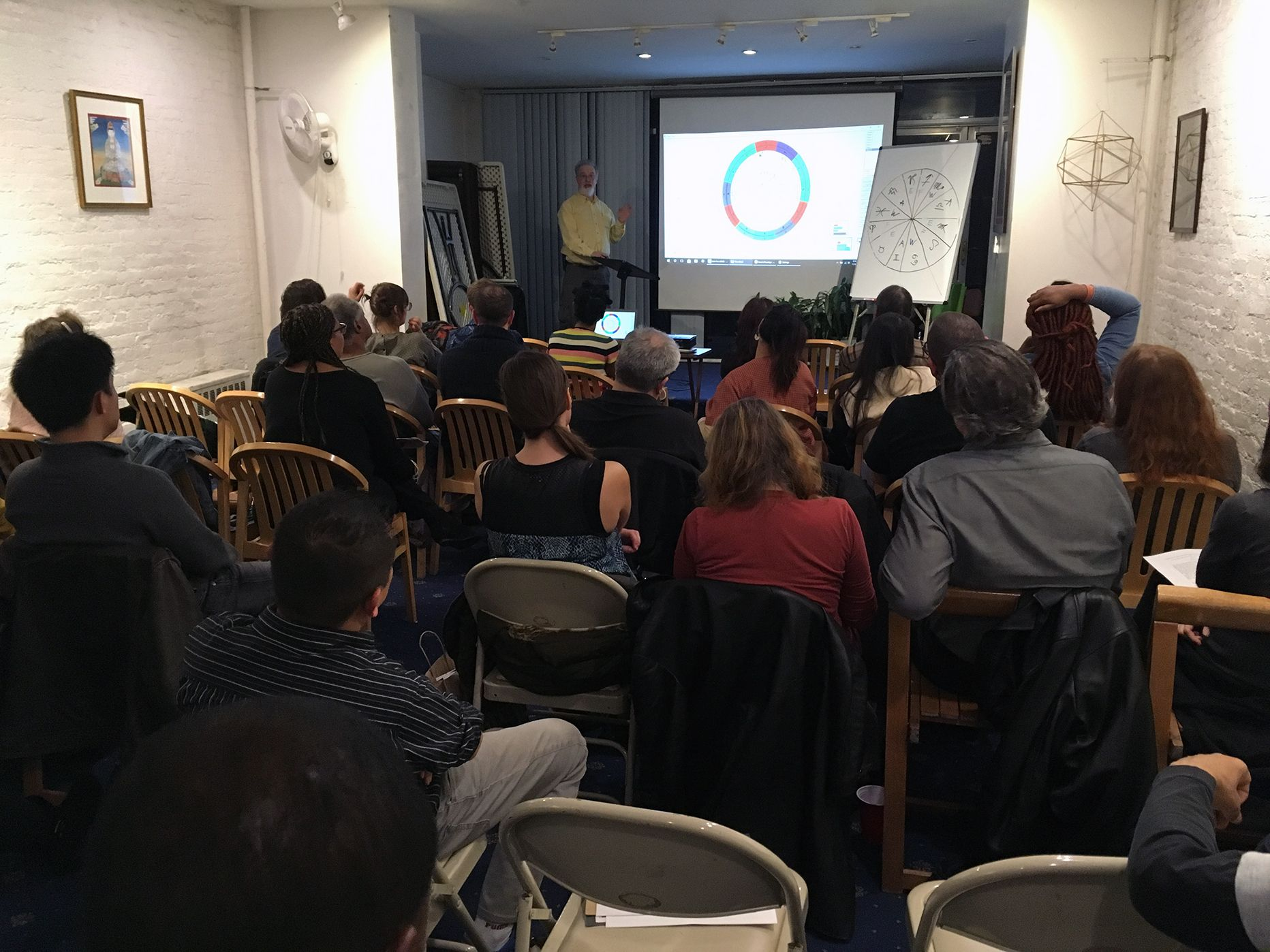The New York City Astrology Meetup