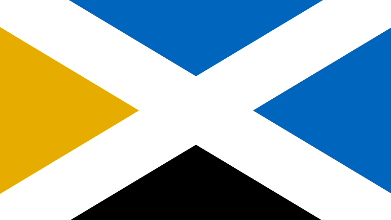 Scottish Libertarians