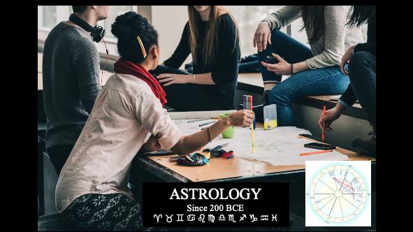 FoCo Astrology Study