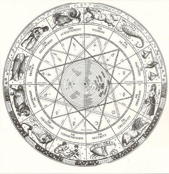 Home - Occult-Study