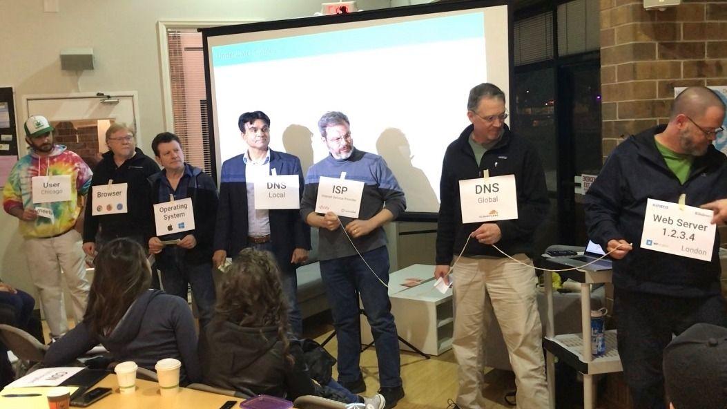 Boulder WordPress Meetup