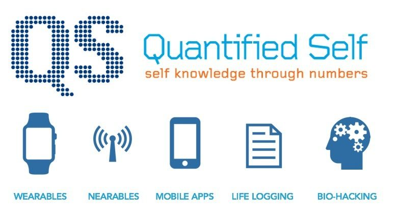 Quantified Self Belfast