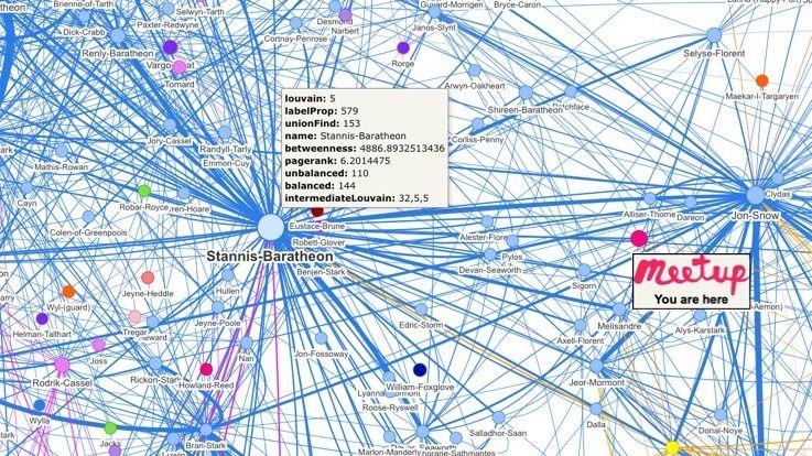 Graph DB Basics and the Gremlin Graph Traversal Language