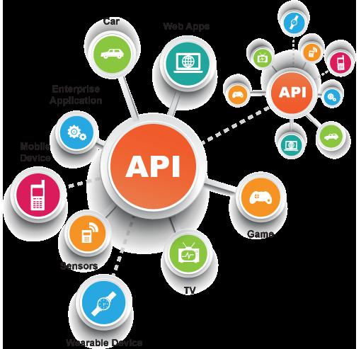 API Implementation using Specification First Development · Eventil