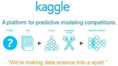 Kaggle Stock Prediction