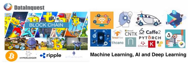 Artificial intelligence nn artificial intelligence world ranking