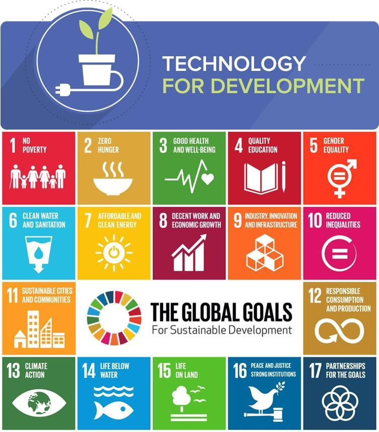 BOND : Technology for Development