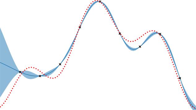 Gaussian Processes Cambridge
