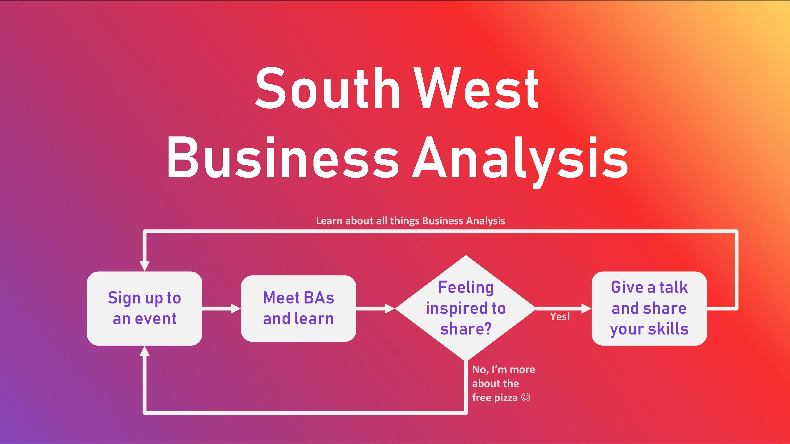 South West Business Analysis