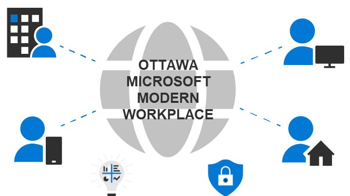 Ottawa Microsoft Modern Workplace